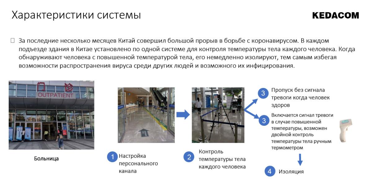Системы измерения температуры и контроля доступа